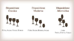 Disposizione bicchieri